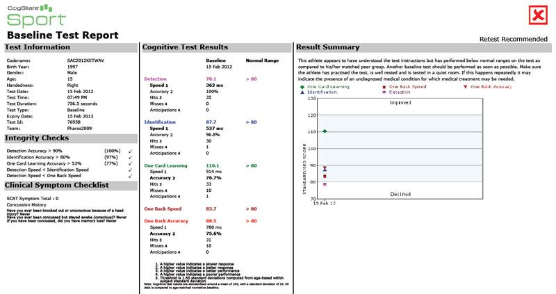 Baseline Test Report